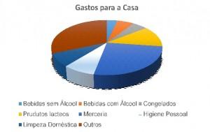 Crise de Portugal - grafico 3