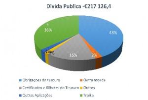 Crise de Portugal - grafico 5