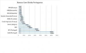 Crise de Portugal - grafico 6