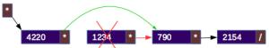 Listas ligadas simples em C++ (Parte II)