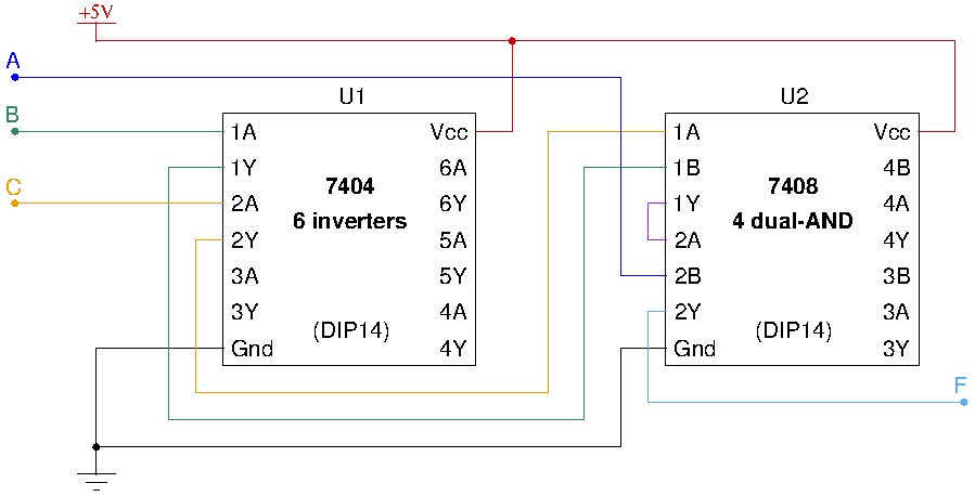 Logic Gates - Example of a circuit with TTL chips