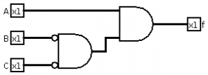 Logic Gates - Example of a circuit with logic gates II